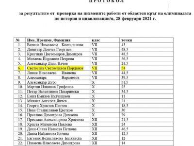 """Второ място в Областния кръг на националната олимпиада по история и цивилизации за ученик от СУ """"Николай Катранов"""""""