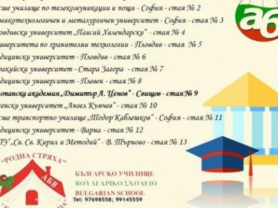 Свищовската академия представи образователното си портфолио онлайн пред български общности в чужбина