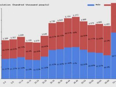 """Публична лекция на тема """"Преброяване на населението и жилищния фонд в Република България през 2021 г. – организация, проблеми и предизвикателства"""""""